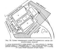 Рис. 52. Схема генерального плана Ростокинского завода железобетонных изделий