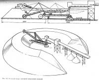 Рис. 5.2. Угольный склад с роторной погрузочной машиной