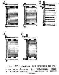 Рис. 52. Зажимы для пакетов форм