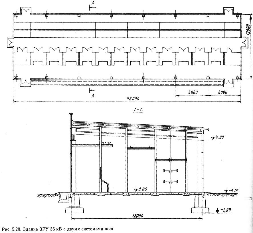 Рис. 5.20. Здание ЗРУ 35 кВ с двумя системами шин