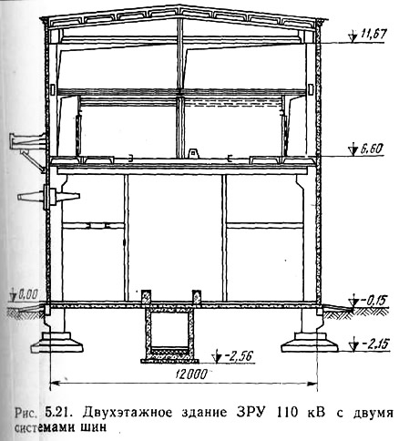 Рис. 5.21. Двухэтажное здание ЗРУ 110 кВ с двумя системами шин