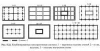 Рис. 5.22. Комбинированные конструктивные системы