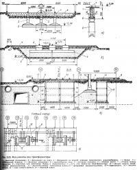 Рис. 5.23. Фундаменты под трансформаторы
