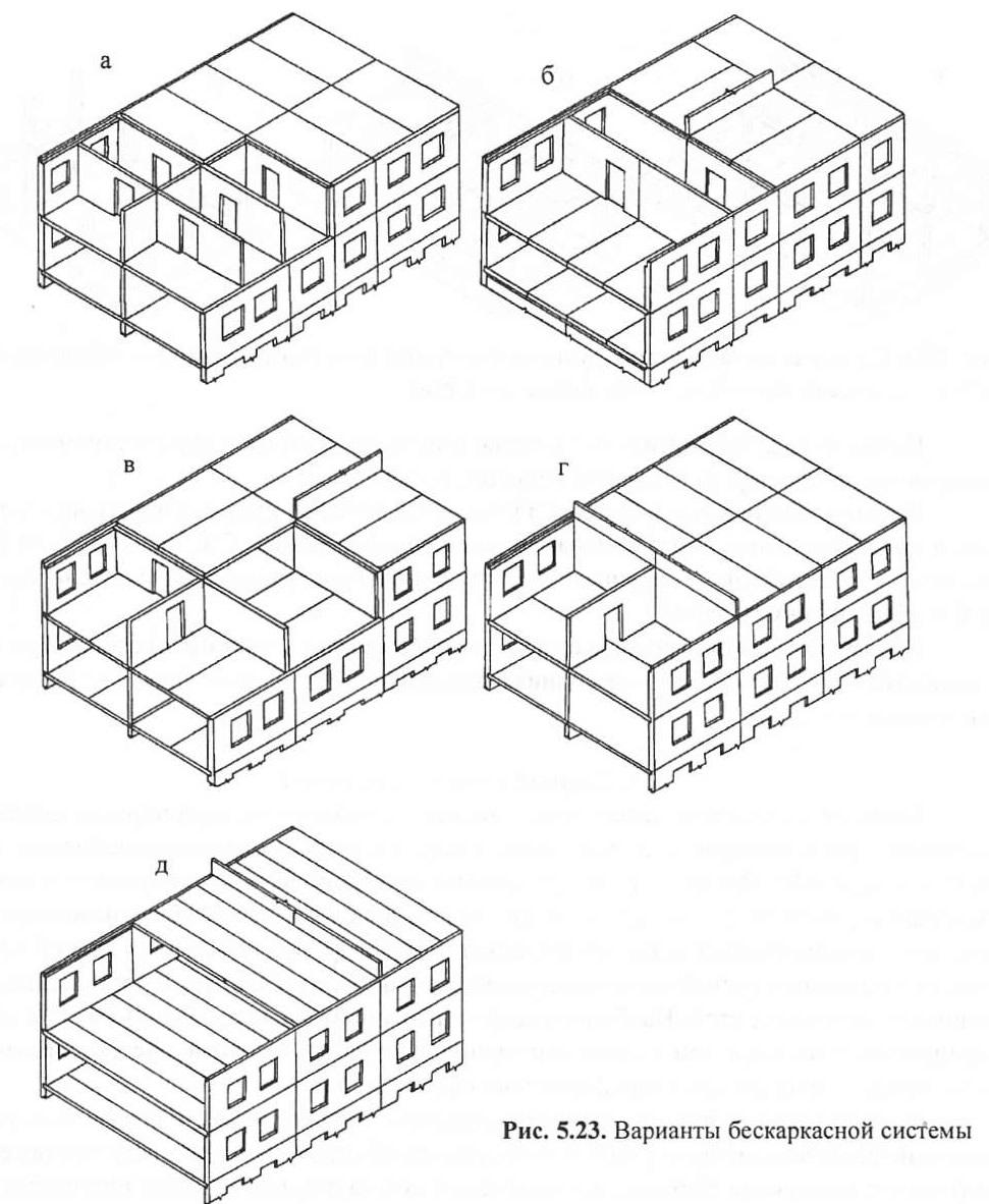 Студопедия — конструктивные схемы зданий.