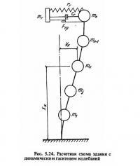 Рис. 5.24. Расчетная схема здания с динамическим гасителем колебаний