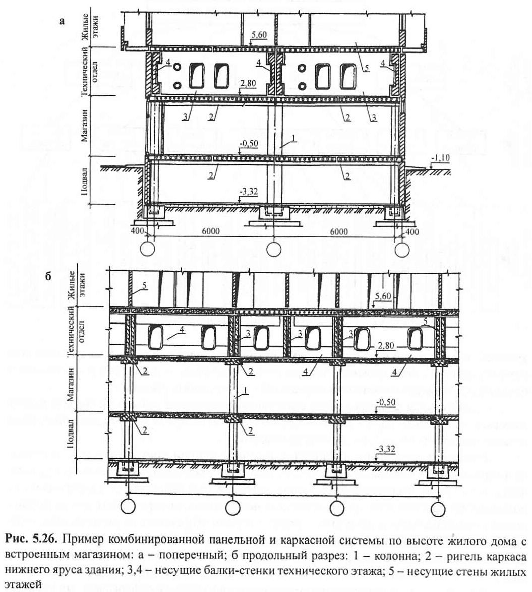 Рис. 5.26. Пример комбинированной панельной и каркасной системы