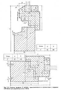 Рис. 5.3. Сечение профиля JV 68 (92)