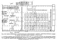 Рис. 53. Схема компоновки технологического оборудования главного корпуса завода