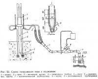 Рис. 53. Схема погружения сваи с подмывом