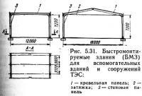 Рис. 5.31. Быстромонтируемые здания (БМЗ) для вспомогательных зданий и сооружений ТЭС