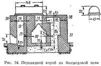 Рис. 54. Перекидной короб на бессводовой печи