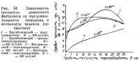 Рис. 54. Зависимость прочности цементного фибролита от продолжительности твердения