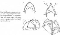 Рис. 5.5. Стрельчатые арки и своды