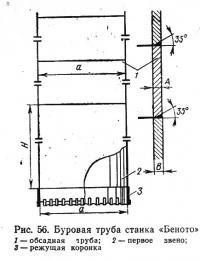 Рис. 56. Буровая труба станка «Беното»