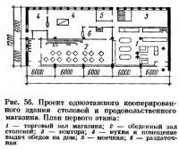 Рис. 56. Проект одноэтажного кооперированного здания столовой и магазина
