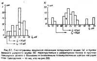 Рис. 57. Гистограммы индексов изоляции воздушного шума и приведенного ударного шума