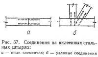 Рис. 57. Соединения на вклеенных стальных штырях