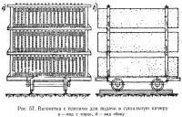 Рис. 57. Вагонетка с плитами для подачи в сушильную камеру