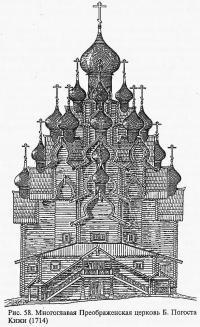 Рис. 58. Многоглавая Преображенская церковь Б. Погоста Кижи