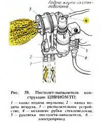 Рис. 58. Пистолет-напылитель конструкции ЦНИИОМТП