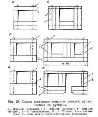 Рис. 58. Схемы составных стеновых панелей, применяемых за рубежом