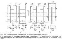 Рис. 59. Симметричные соединения на цилиндрических нагелях