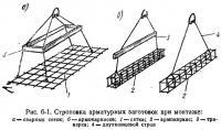 Рис. 6-1. Строповка арматурных заготовок при монтаже