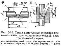 Рис. 6-10. Стыки арматурных стержней подготовленных для электрошлаковой сварки