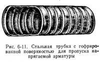 Рис. 6-11. Стальная трубка с гофрированной поверхностью