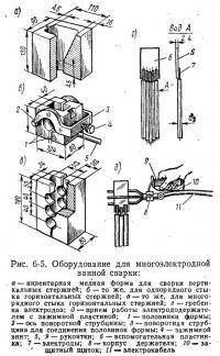 Рис. 6-5. Оборудование для многоэлектродной ванной сварки