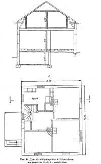 Рис. 6. Дом из виброкирпича в Суоненйоки