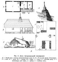 Рис. 6. Дома трехраздельной планировки