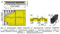 Рис. 6. Конструкция панели покрытия из оцинкованных стальных профилей