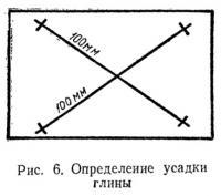 Рис. 6. Определение усадки глины