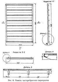 Рис. 6. Панель часторебристого перекрытия