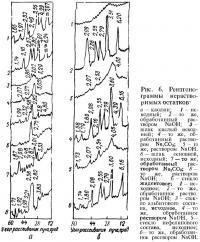Рис. 6. Рентгенограммы нерастворимых остатков