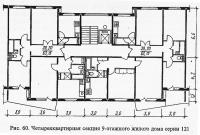 Рис. 60. Четырехквартирная секция 9-этажного жилого дома серии 121