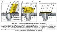 Рис. 61. Гидроизоляция стыков смежных панелей