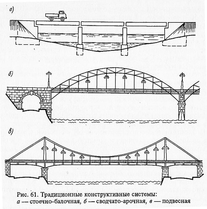 конструктивные системы