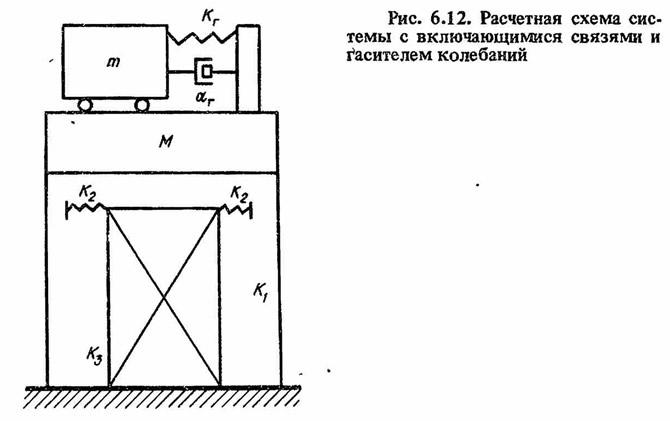 Рис. 6.12. Расчетная схема системы с включающимися связями и гасителем колебаний