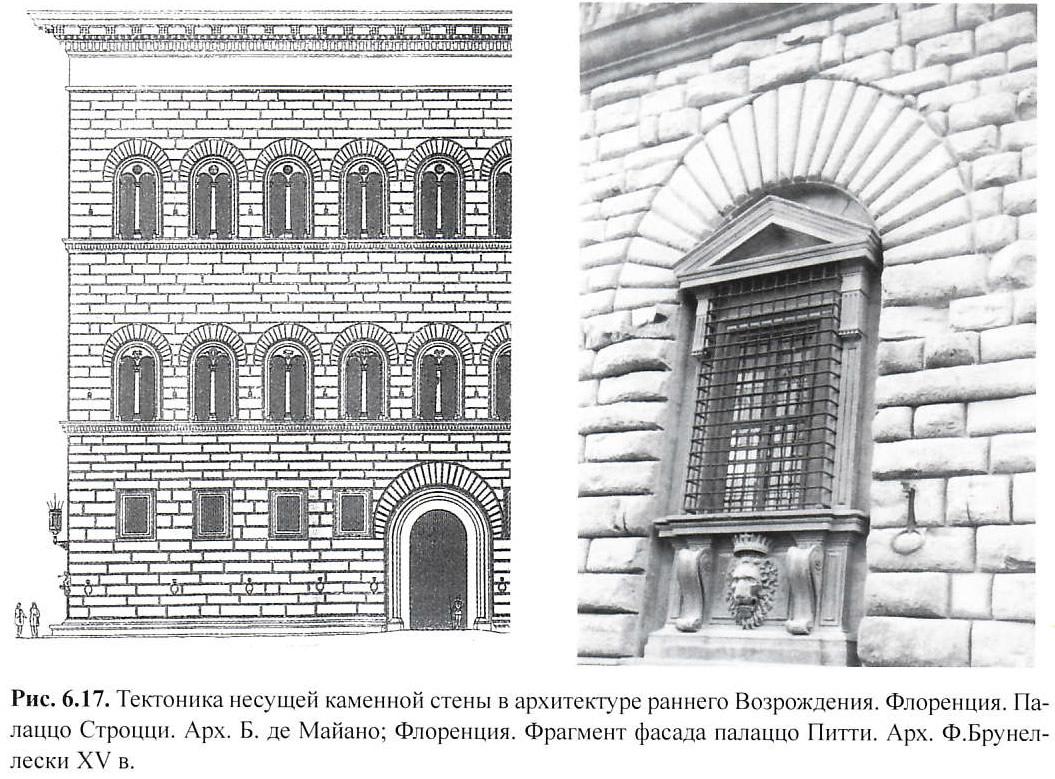 Рис. 6.17. Тектоника каменной стены в архитектуре раннего Возрождения