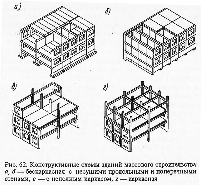 Конструктивные схемы зданий