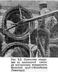 Рис. 6.2. Нанесение эпоксидной смолы на внутреннюю поверхность труб