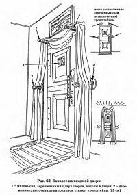 Рис. 62. Занавес на входной двери