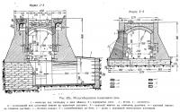 Рис. 62а. Малогабаритная тоннельная печь