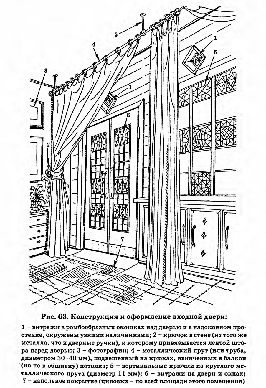 Рис. 63. Конструкция и оформление входной двери