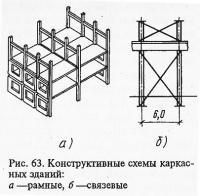 Рис. 63. Конструктивные схемы каркасных зданий