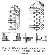 Рис. 63. Обожженный кирпич в клетках