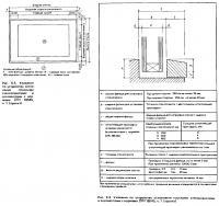 Рис. 6.3. Указания по устройству остекления плоскими стеклопакетами