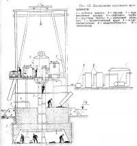 Рис. 63. Возведение кессоного фундамента